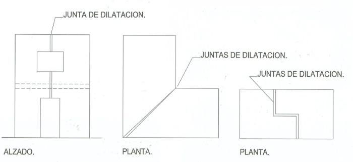 Anomalías de proyecto. Juntas de dilatación en lugar inadecuado