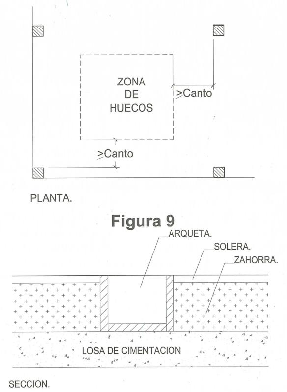 Anomalías de proyecto. Situación de arquetas en lugar inadecuado imagen 1